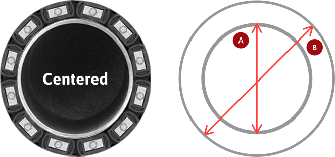 Center Seal Diagram