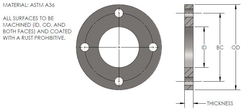 Plate Flange Dimension
